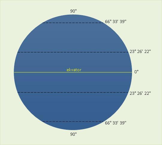 ekvator slika1