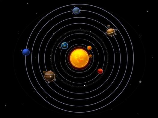 heliocentricni sistem slika