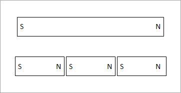 magnetno delovanje slika2