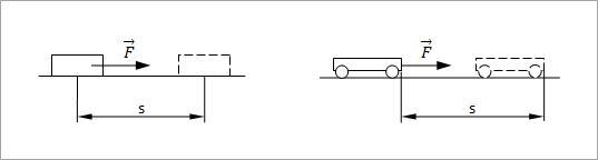 mehanicki rad slika1