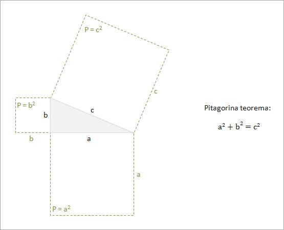 pitagora t 1