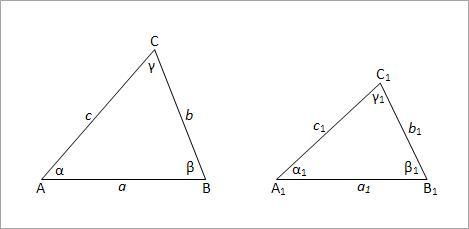 podudarnost trouglova slika