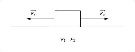 ravnoteza slika1