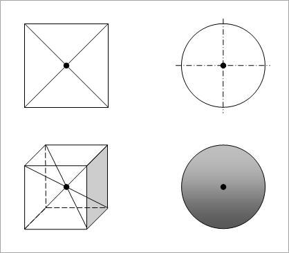 ravnoteza slika3