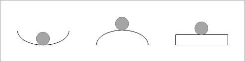 ravnoteza slika6