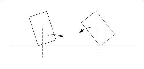 ravnoteza slika7