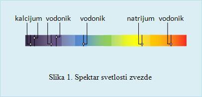 s. analiza i d. efekat slika1