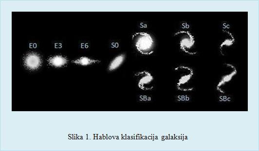 tipovi galaksija slika